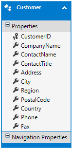 Executing Raw SQL Queries using Entity Framework